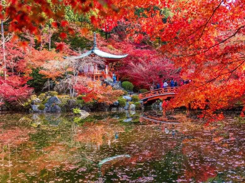 Japonya-Kyoto